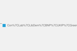 2010 General Election result in Enfield North